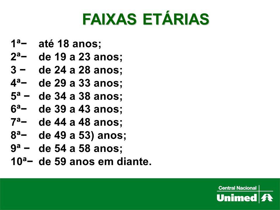 FAIXAS ETÁRIAS 1ª− até 18 anos; 2ª− de 19 a 23 anos;