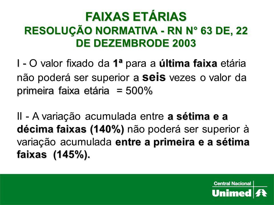 RESOLUÇÃO NORMATIVA - RN N° 63 DE, 22 DE DEZEMBRODE 2003
