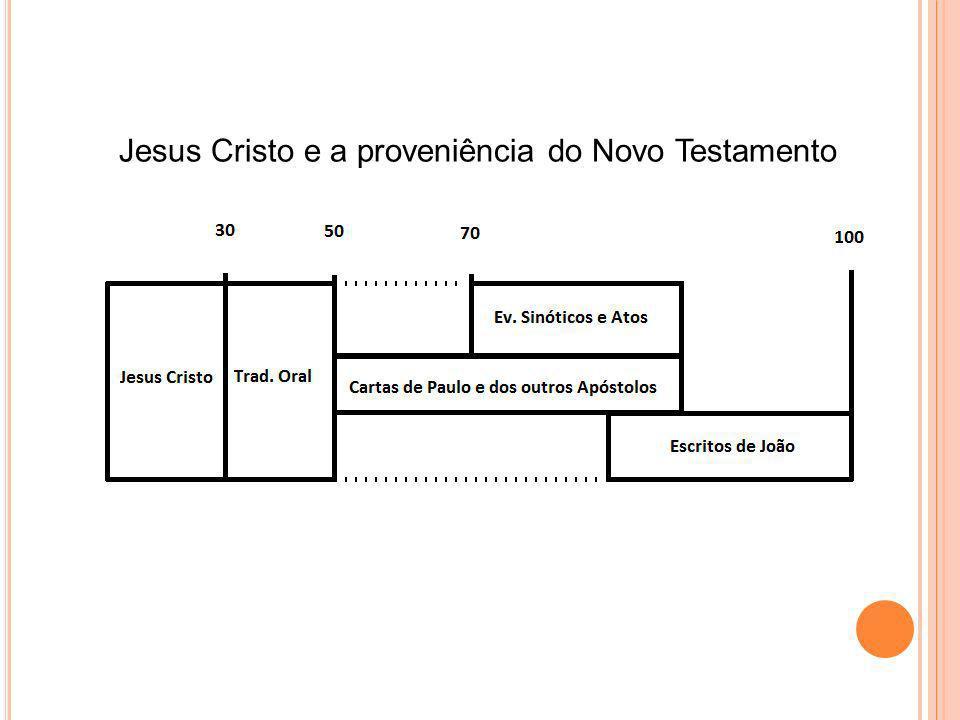Jesus Cristo e a proveniência do Novo Testamento
