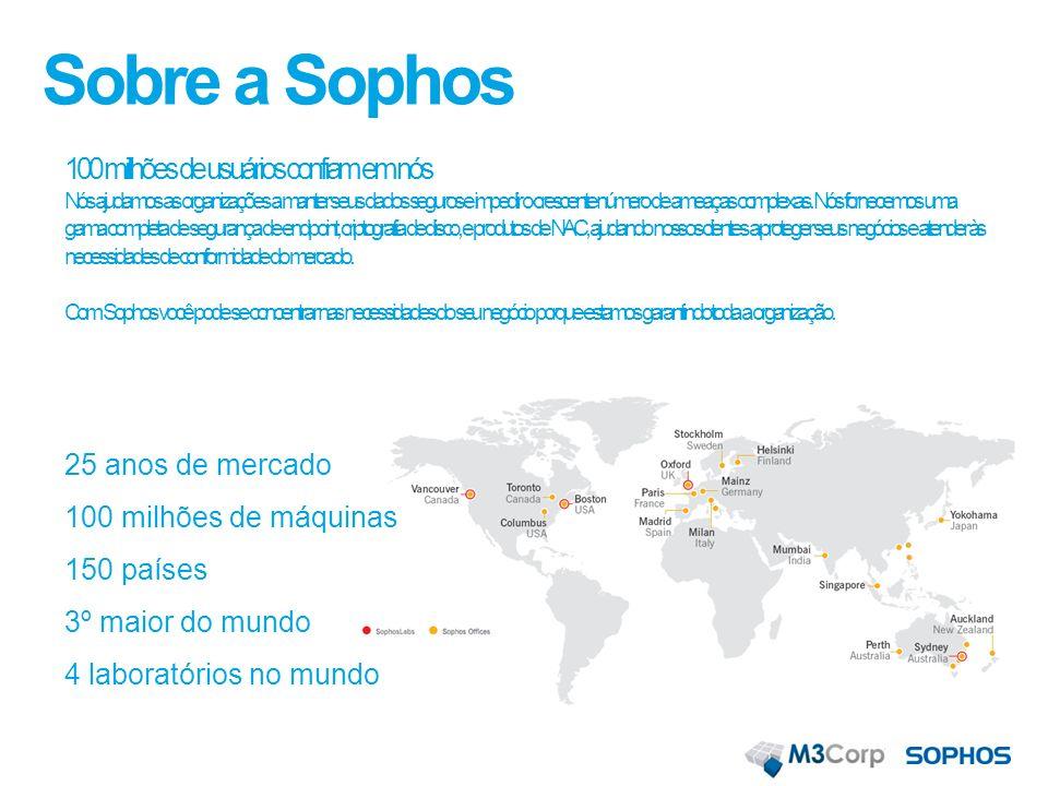 Sobre a Sophos