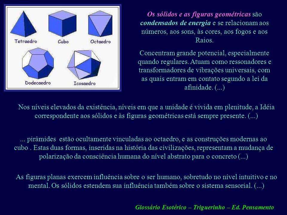 Glossário Esotérico – Triguerinho – Ed. Pensamento