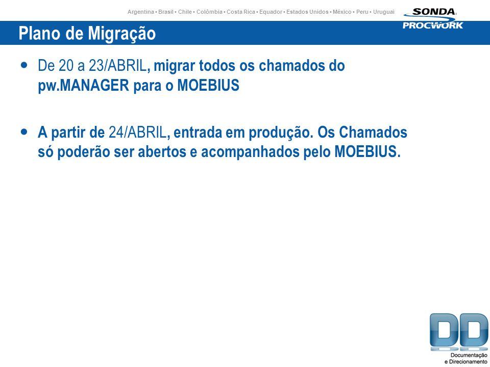 Plano de Migração De 20 a 23/ABRIL, migrar todos os chamados do pw.MANAGER para o MOEBIUS.