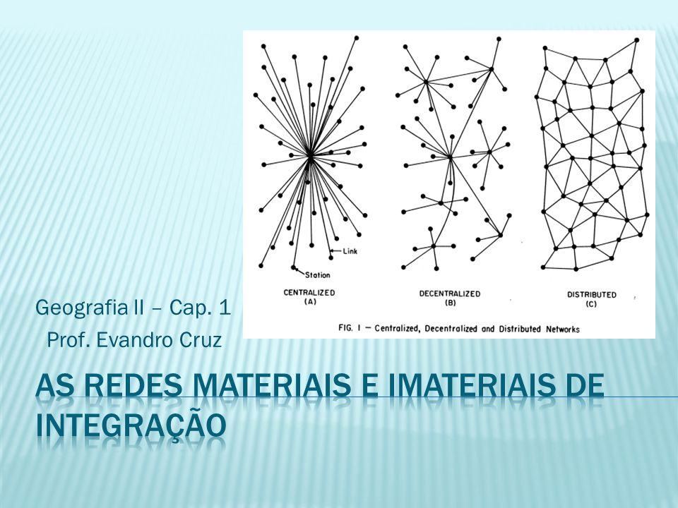 As redes materiais e imateriais de integração