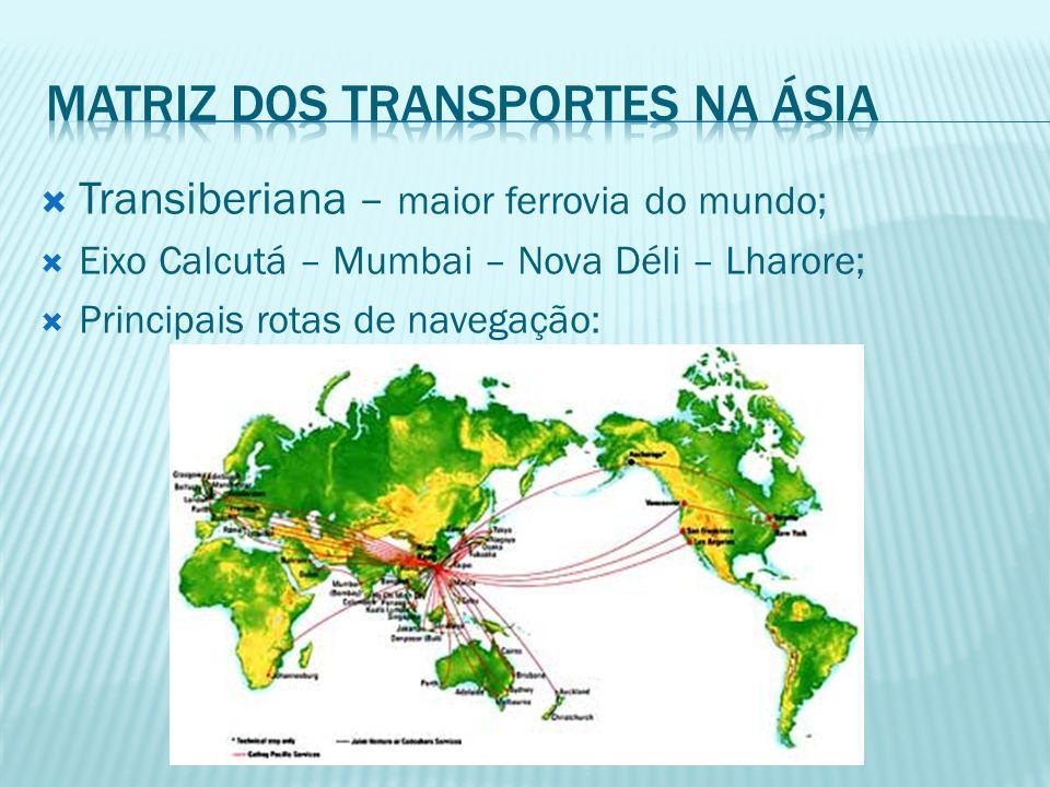 Matriz dos transportes na Ásia