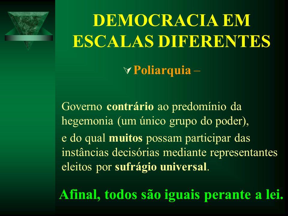 DEMOCRACIA EM ESCALAS DIFERENTES