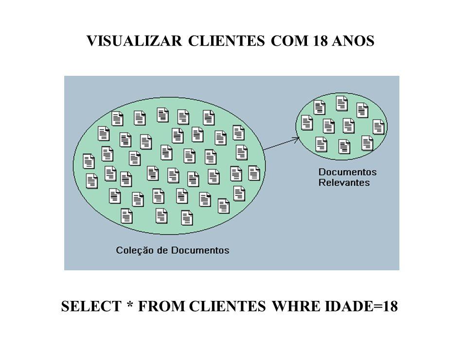 VISUALIZAR CLIENTES COM 18 ANOS
