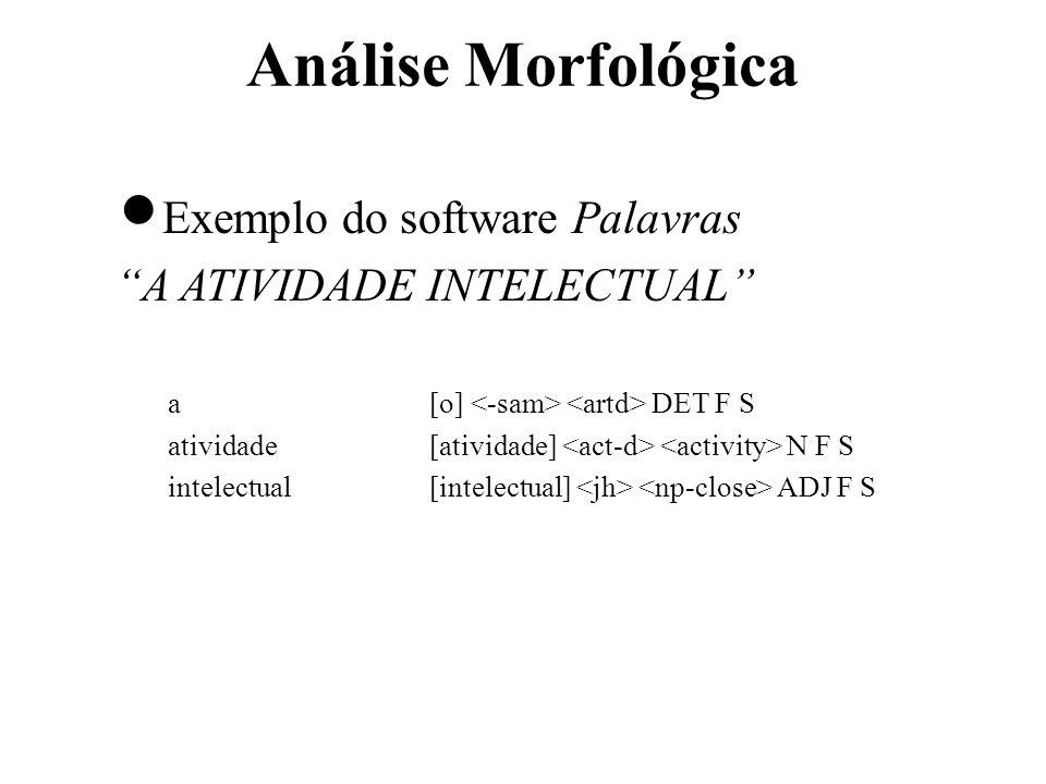 Análise Morfológica Exemplo do software Palavras