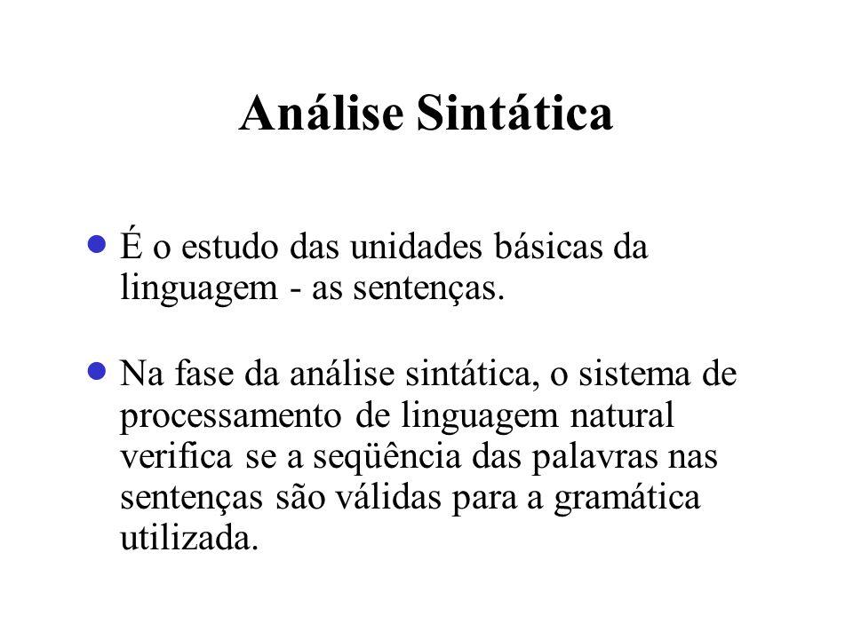 Análise Sintática  É o estudo das unidades básicas da