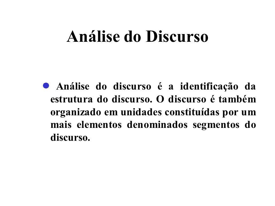 Análise do Discurso