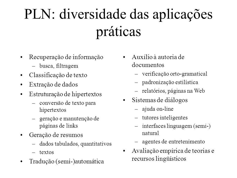 PLN: diversidade das aplicações práticas