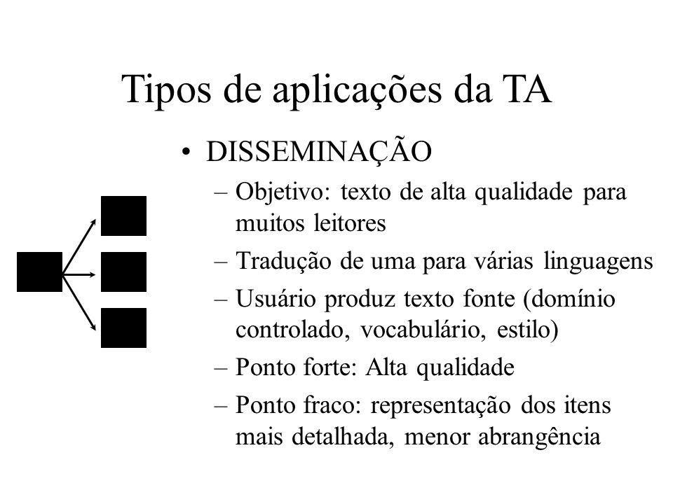 Tipos de aplicações da TA
