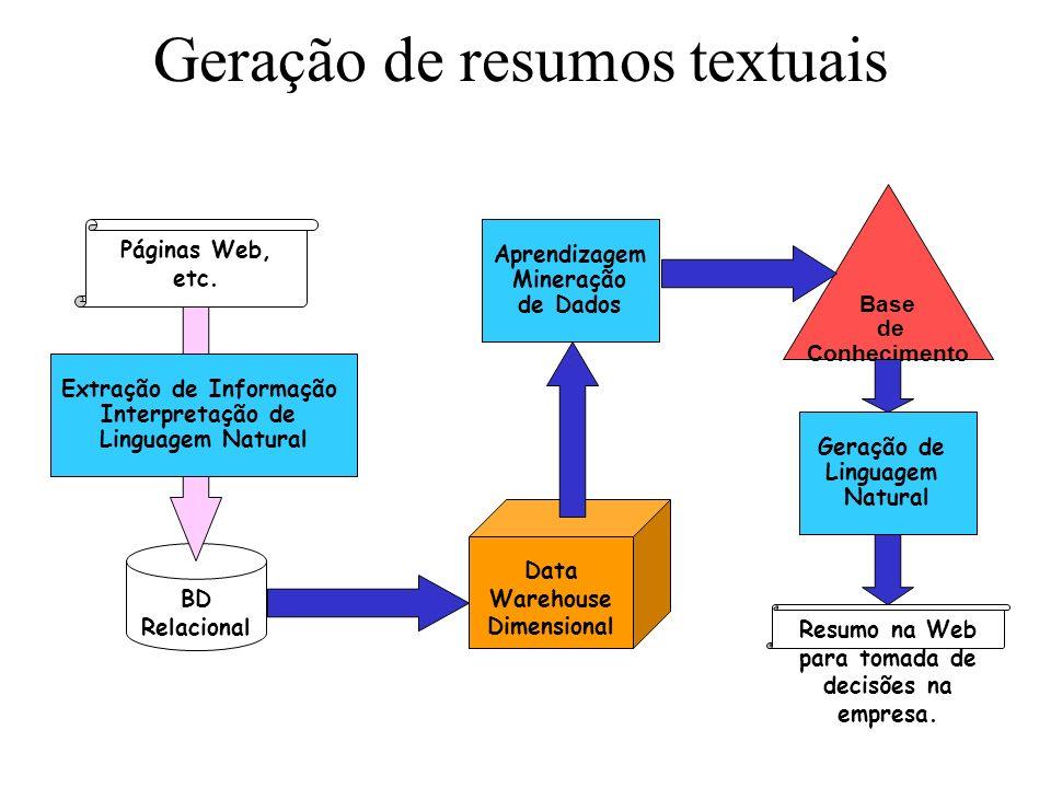 Geração de resumos textuais