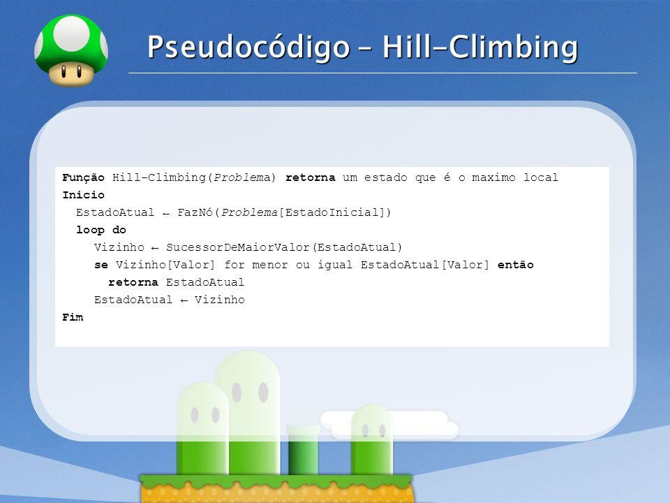 Pseudocódigo – Hill-Climbing