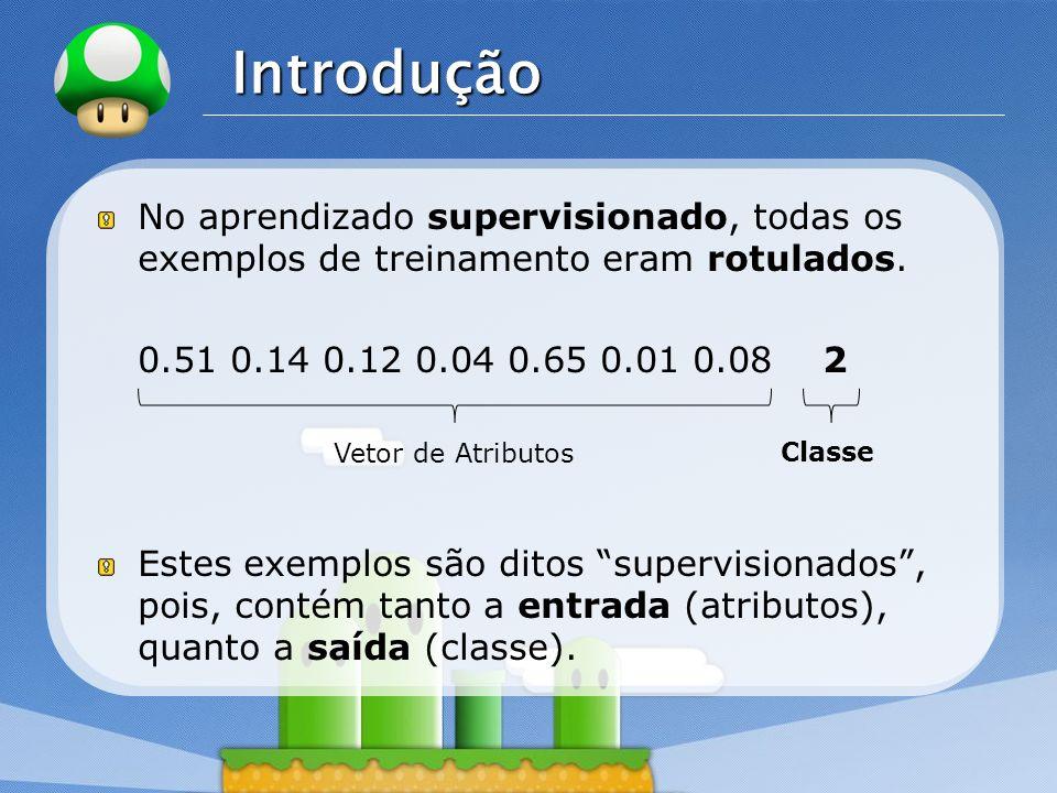 Introdução No aprendizado supervisionado, todas os exemplos de treinamento eram rotulados. 0.51 0.14 0.12 0.04 0.65 0.01 0.08 2.