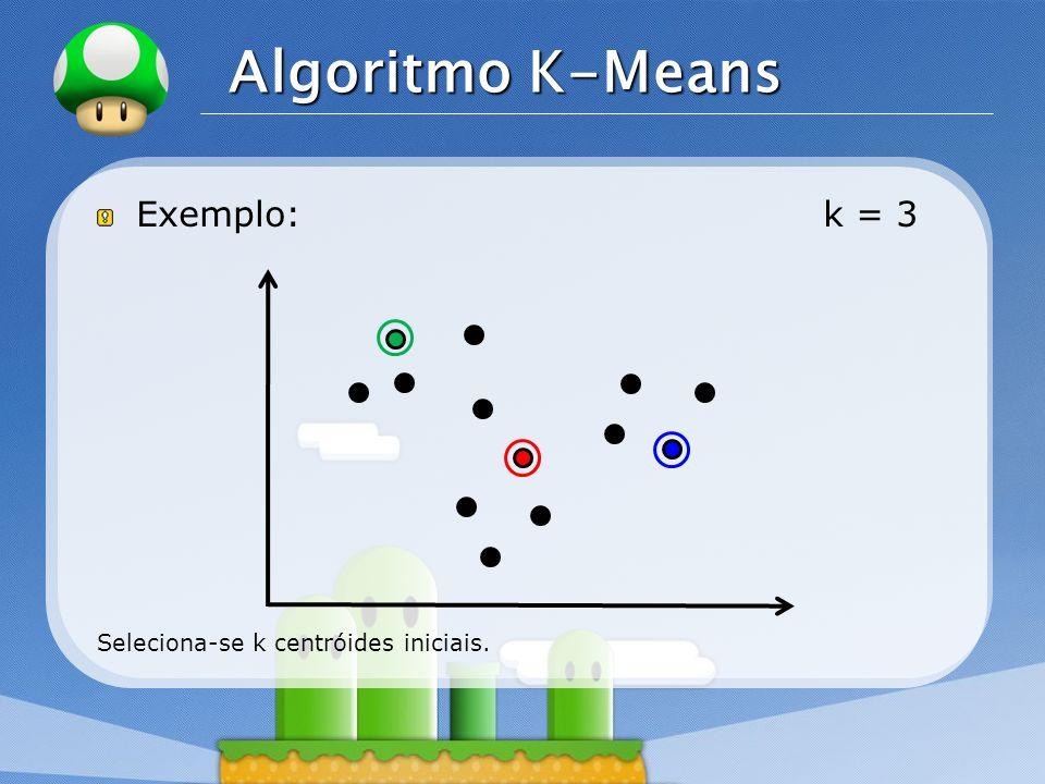 Algoritmo K-Means Exemplo: k = 3 Seleciona-se k centróides iniciais.