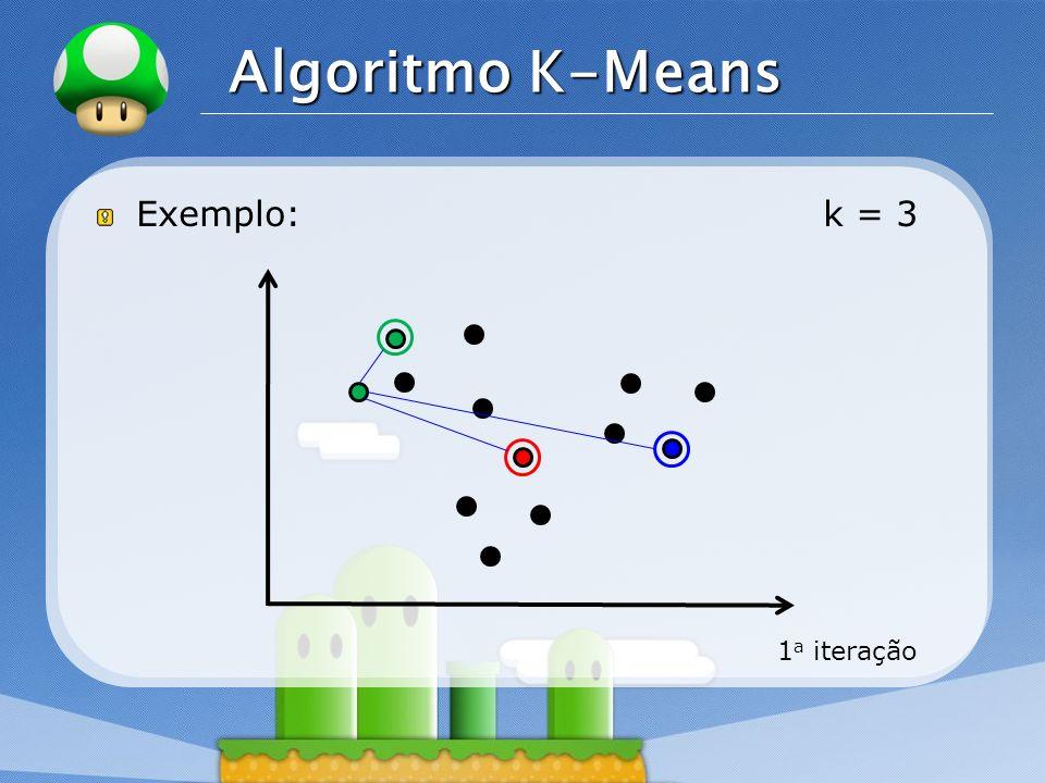 Algoritmo K-Means Exemplo: k = 3 1a iteração