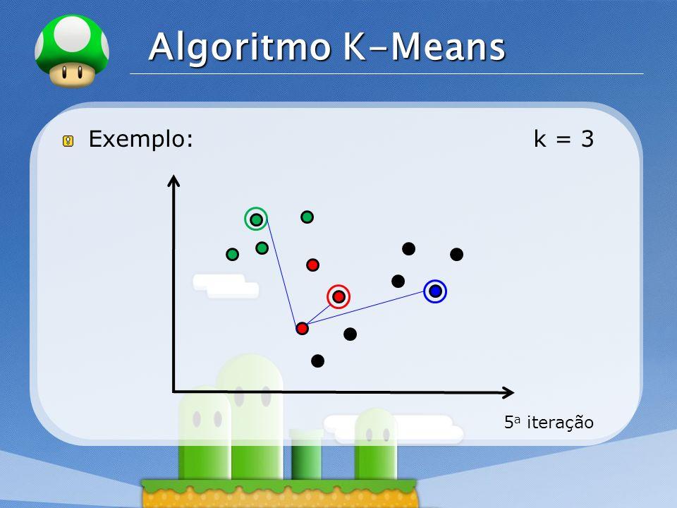 Algoritmo K-Means Exemplo: k = 3 5a iteração