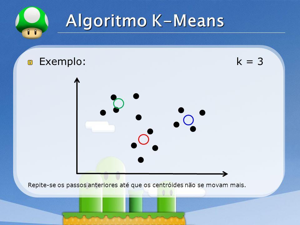 Algoritmo K-Means Exemplo: k = 3