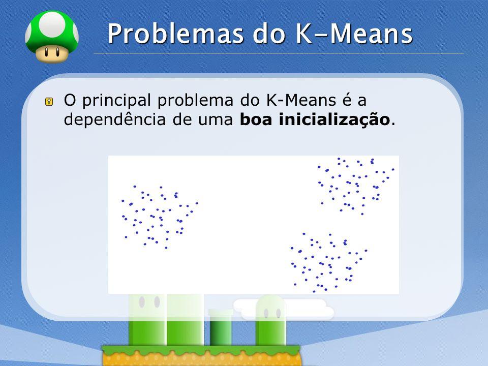 Problemas do K-Means O principal problema do K-Means é a dependência de uma boa inicialização.