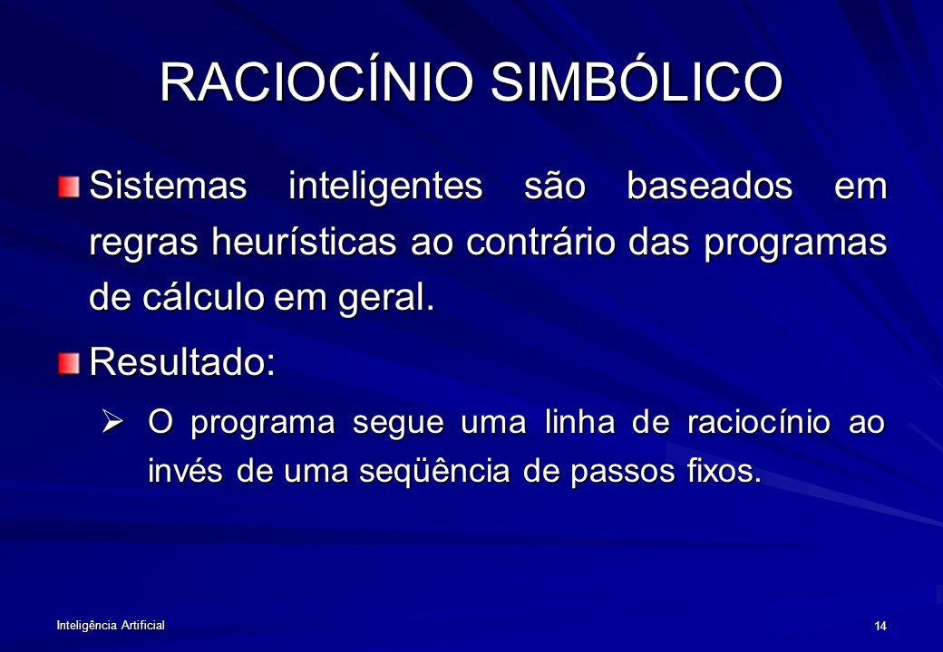 RACIOCÍNIO SIMBÓLICO Sistemas inteligentes são baseados em regras heurísticas ao contrário das programas de cálculo em geral.