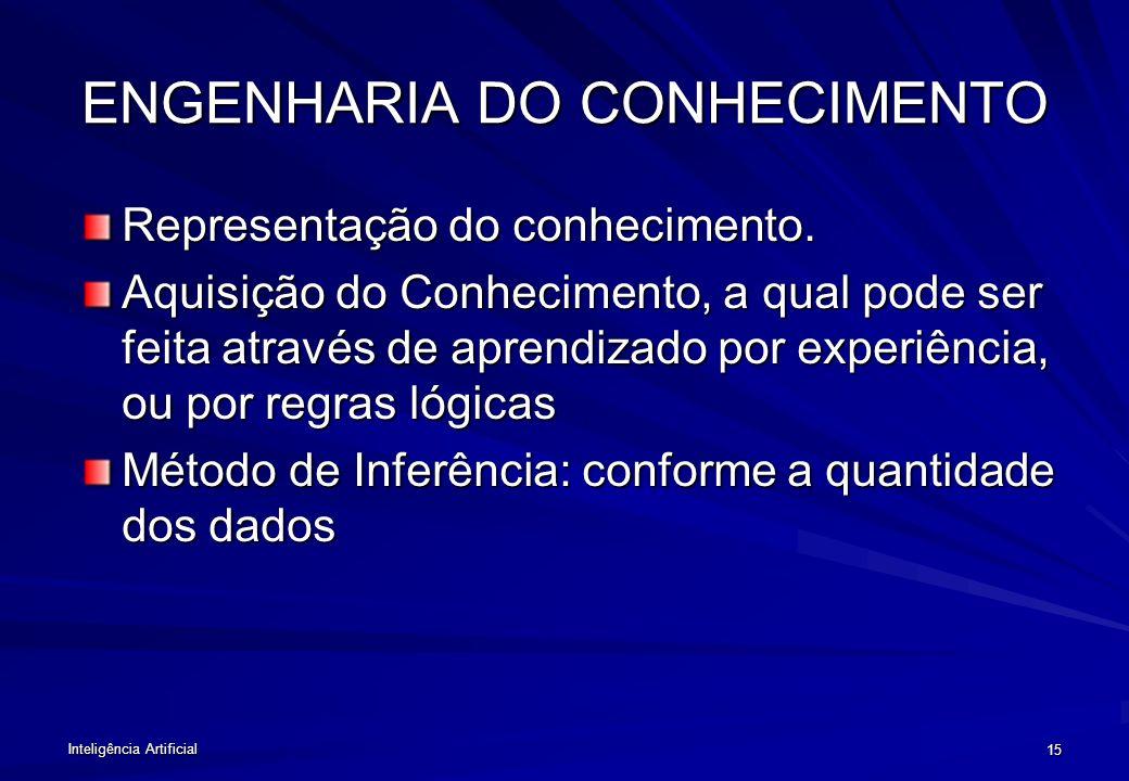 ENGENHARIA DO CONHECIMENTO