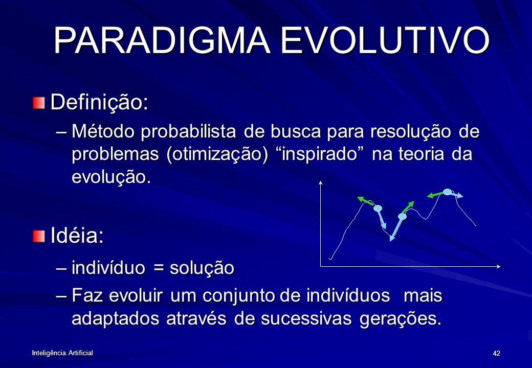 PARADIGMA EVOLUTIVO Definição: Idéia: