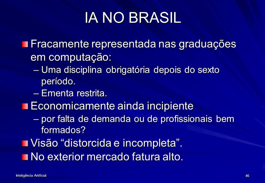 IA NO BRASIL Fracamente representada nas graduações em computação: