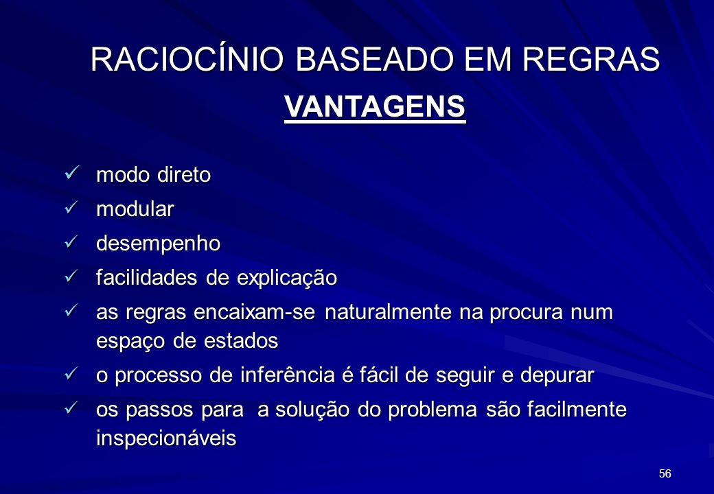 RACIOCÍNIO BASEADO EM REGRAS