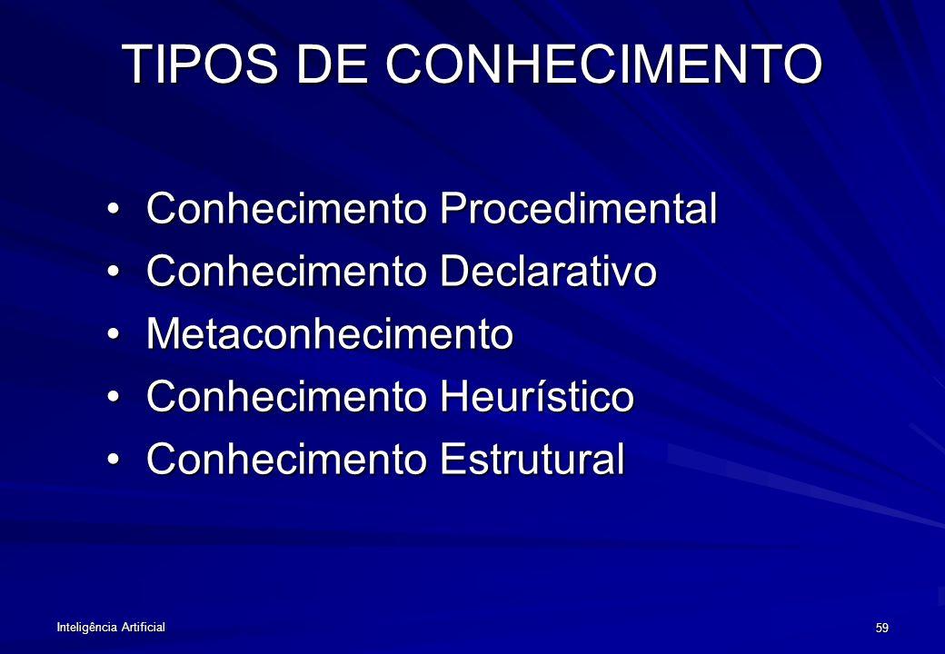 TIPOS DE CONHECIMENTO Conhecimento Procedimental