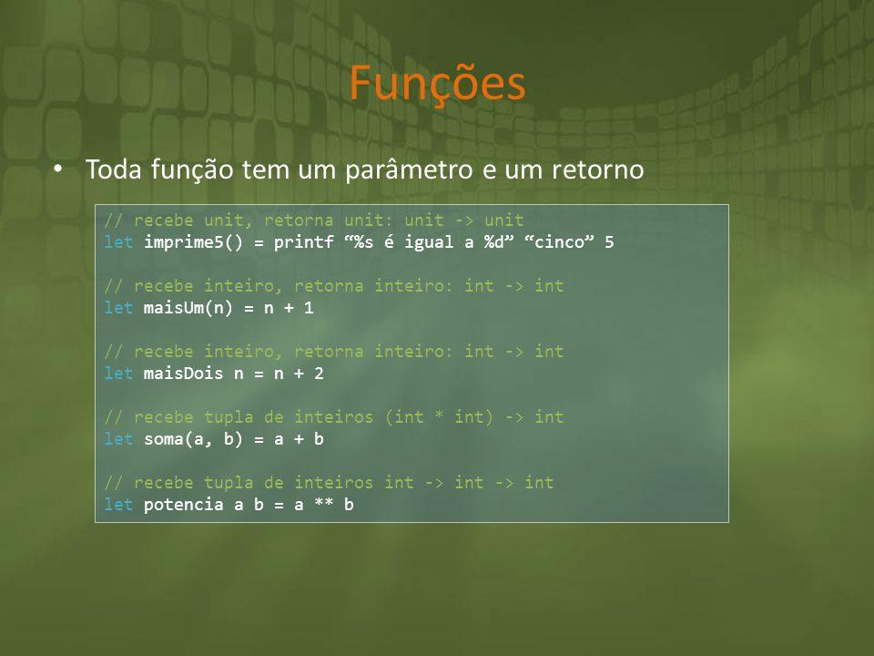 Funções Toda função tem um parâmetro e um retorno