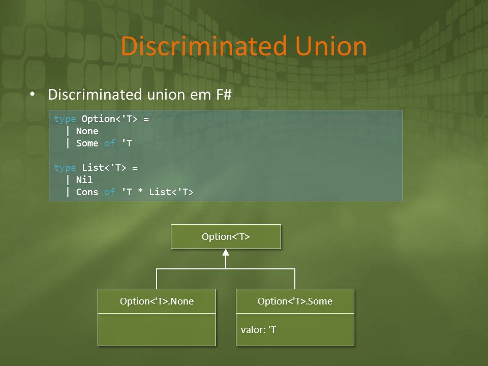 Discriminated Union Discriminated union em F# Option< T>