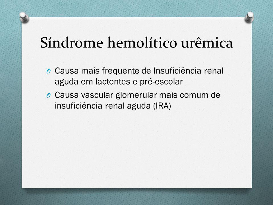 Síndrome hemolítico urêmica