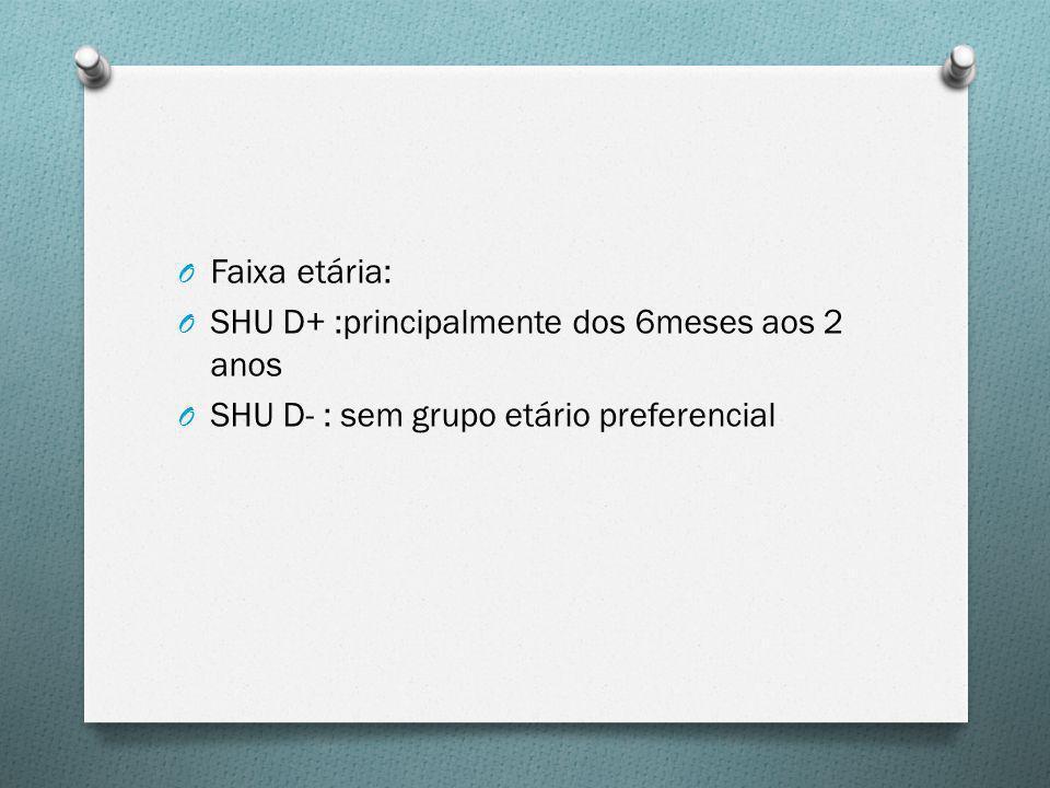 Faixa etária: SHU D+ :principalmente dos 6meses aos 2 anos SHU D- : sem grupo etário preferencial