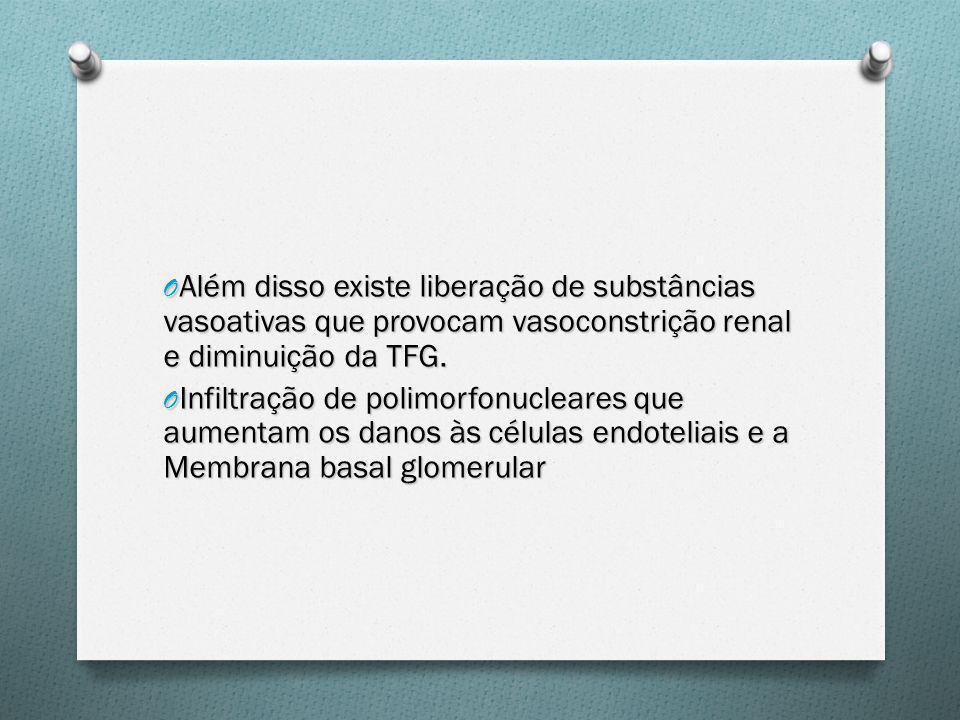 Além disso existe liberação de substâncias vasoativas que provocam vasoconstrição renal e diminuição da TFG.