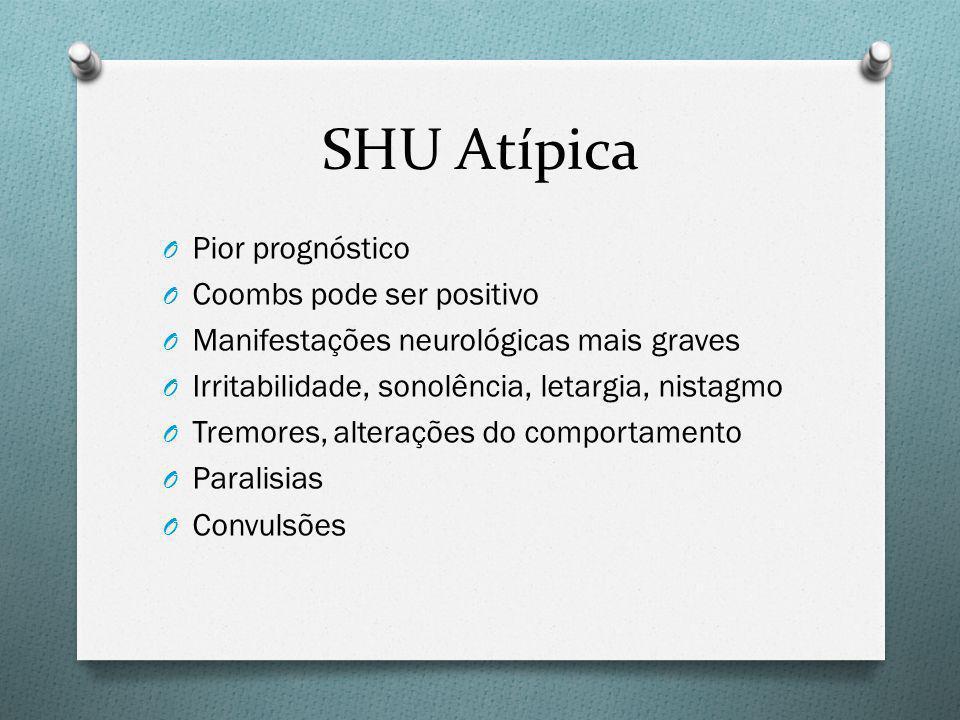 SHU Atípica Pior prognóstico Coombs pode ser positivo