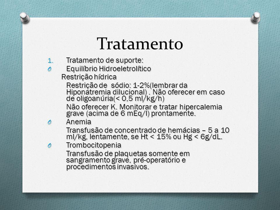 Tratamento Tratamento de suporte: Equilíbrio Hidroeletrolítico