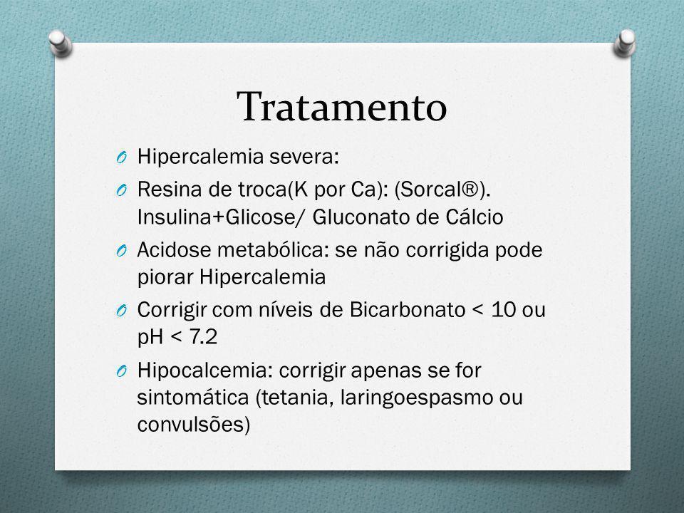 Tratamento Hipercalemia severa: