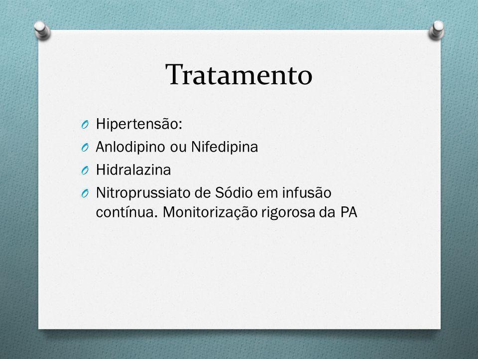 Tratamento Hipertensão: Anlodipino ou Nifedipina Hidralazina