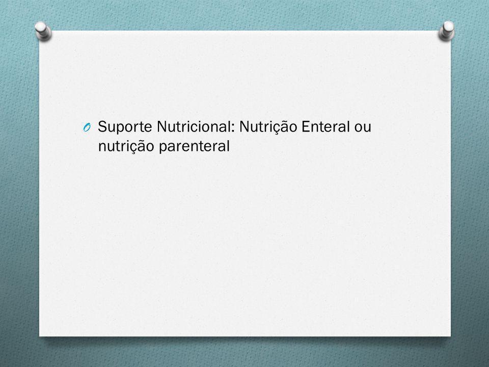 Suporte Nutricional: Nutrição Enteral ou nutrição parenteral