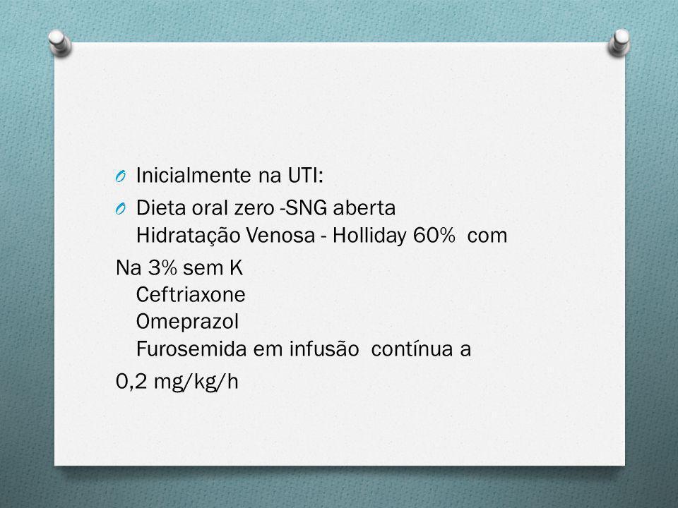 Inicialmente na UTI: Dieta oral zero -SNG aberta Hidratação Venosa - Holliday 60% com.