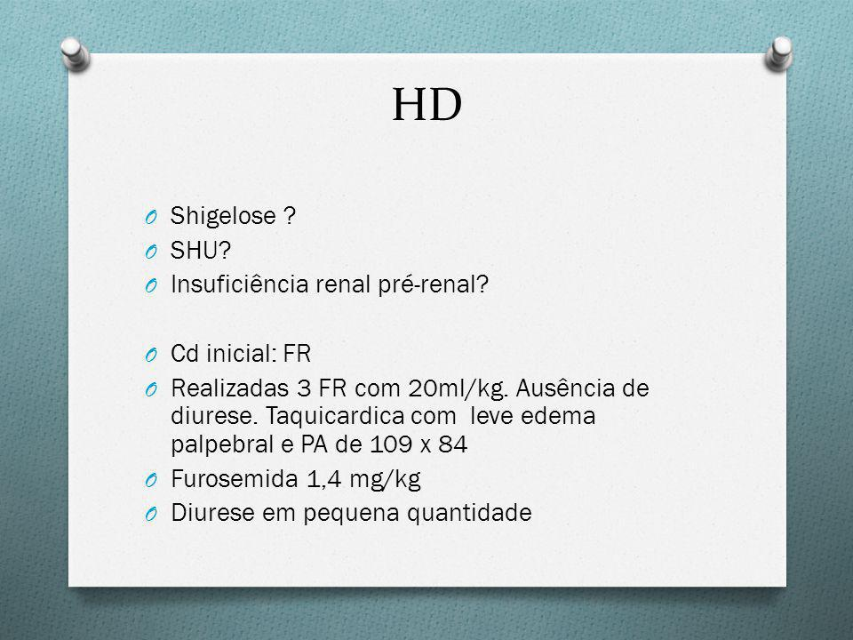 HD Shigelose SHU Insuficiência renal pré-renal Cd inicial: FR