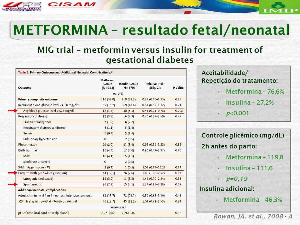METFORMINA – resultado fetal/neonatal