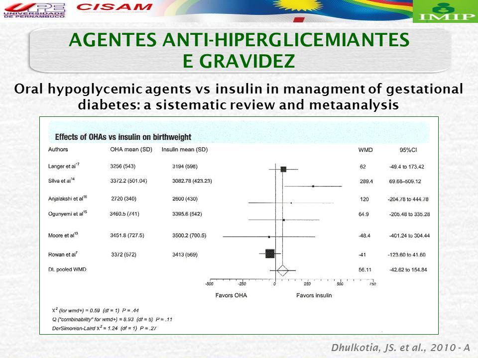 AGENTES ANTI-HIPERGLICEMIANTES E GRAVIDEZ