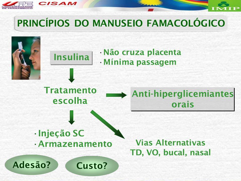 PRINCÍPIOS DO MANUSEIO FAMACOLÓGICO