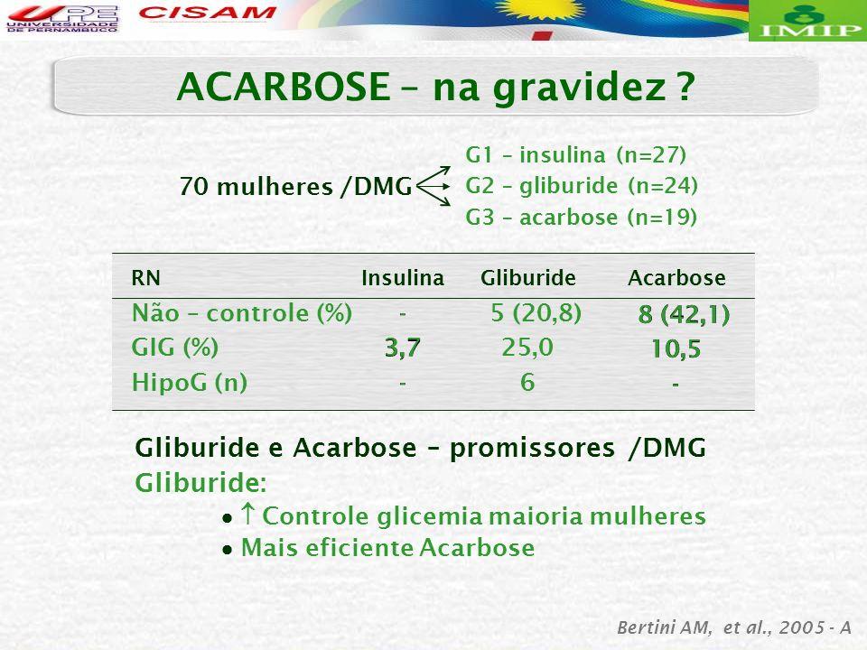 ACARBOSE – na gravidez Gliburide e Acarbose – promissores /DMG