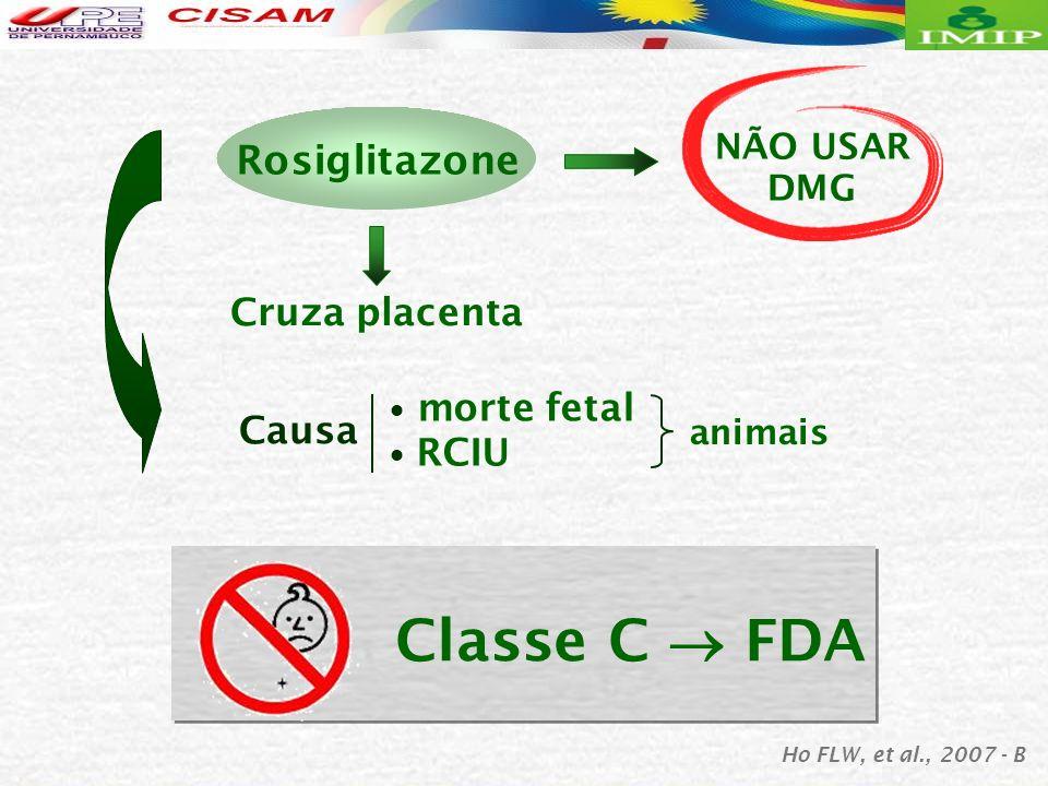 Classe C  FDA Rosiglitazone Cruza placenta morte fetal RCIU Causa