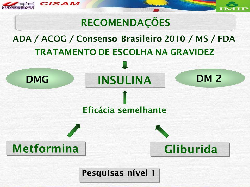TRATAMENTO DE ESCOLHA NA GRAVIDEZ