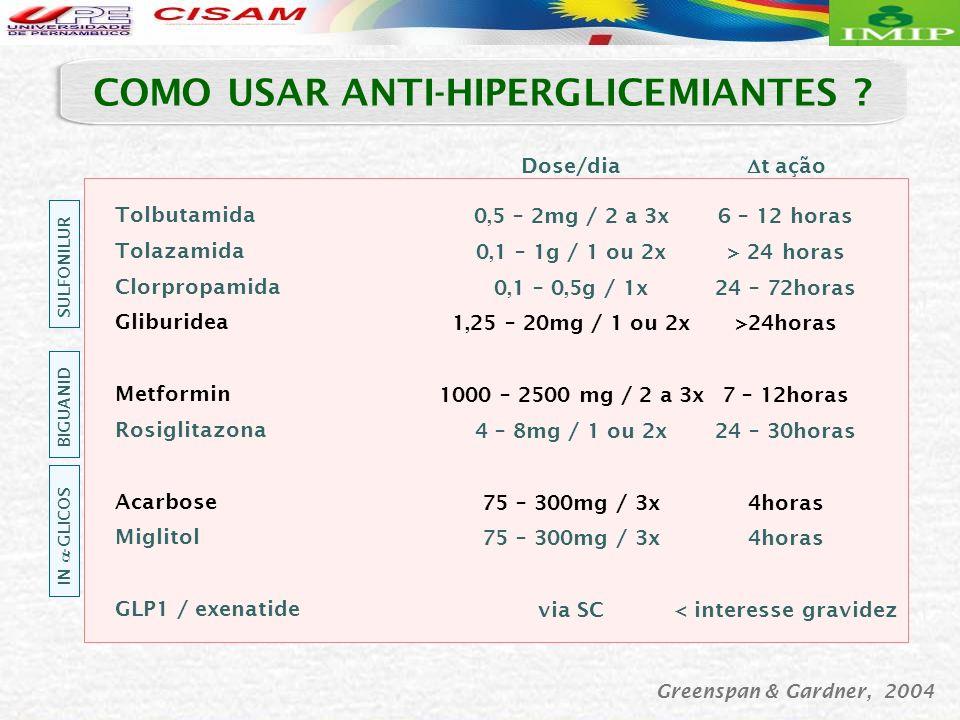 COMO USAR ANTI-HIPERGLICEMIANTES < interesse gravidez