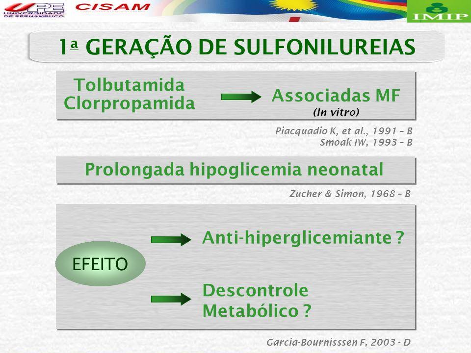 1a GERAÇÃO DE SULFONILUREIAS