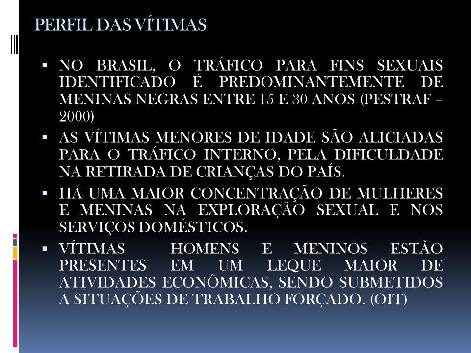 PERFIL DAS VÍTIMAS NO BRASIL, O TRÁFICO PARA FINS SEXUAIS IDENTIFICADO É PREDOMINANTEMENTE DE MENINAS NEGRAS ENTRE 15 E 30 ANOS (PESTRAF – 2000)